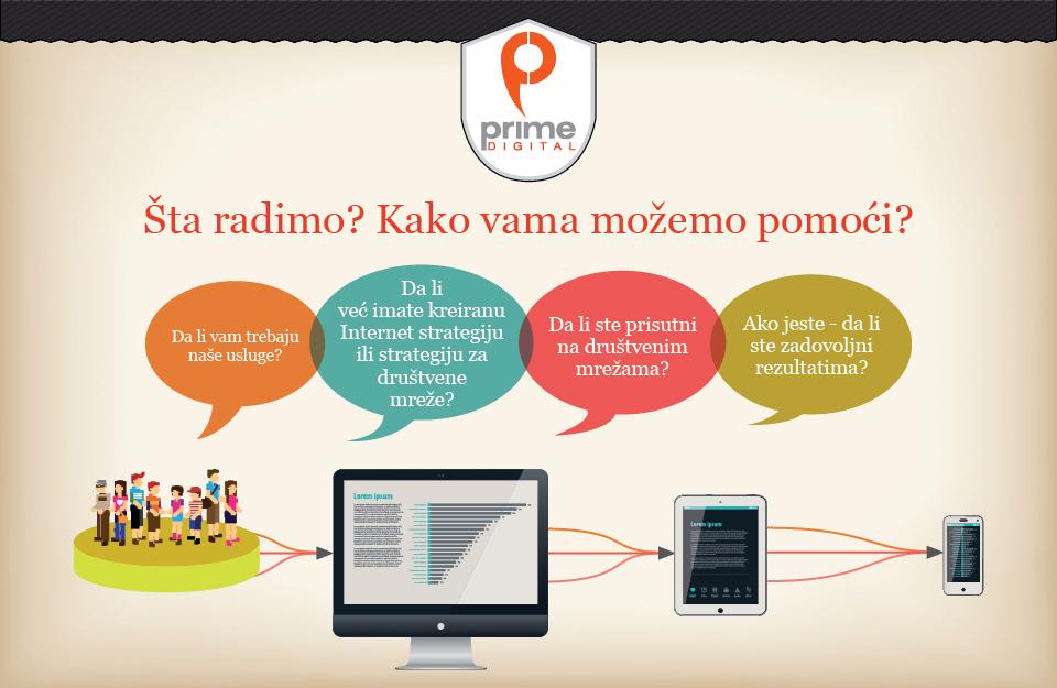 prime-digital